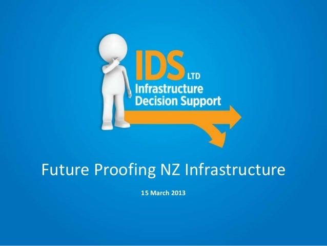Future Proofing NZ Infrastructure                                                       15 March 2013Copyright © Infrastru...