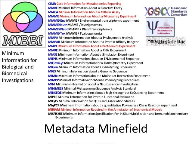 http://usefulchem.wikispaces.com/page/code/EXPLAN001 http://www.mygrid.org.uk/tools/taverna/ Publishing Process models sof...