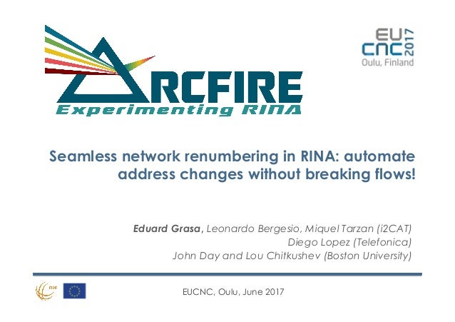 EUCNC, Oulu, June 2017 Seamless network renumbering in RINA: automate address changes without breaking flows! Eduard Grasa...