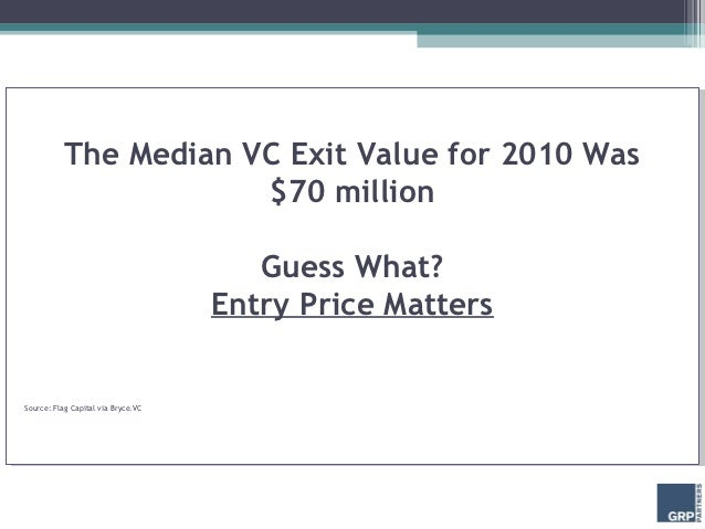 The Median VC Exit Value for 2010 Was                       $70 million                                       Guess What? ...