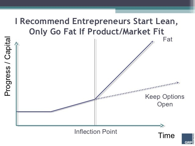 I Recommend Entrepreneurs Start Lean,                         Only Go Fat If Product/Market Fit                           ...