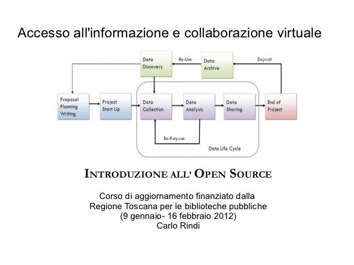 <ul>Accesso all'informazione e collaborazione virtuale </ul>I NTRODUZIONE ALL'  O PEN  S OURCE <ul><li>Corso di aggiorname...