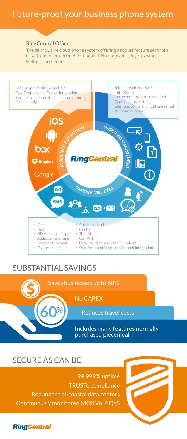Future-proof your business phone system RingCentral Office: The all-inclusive cloud phone system offering a robust feature ...