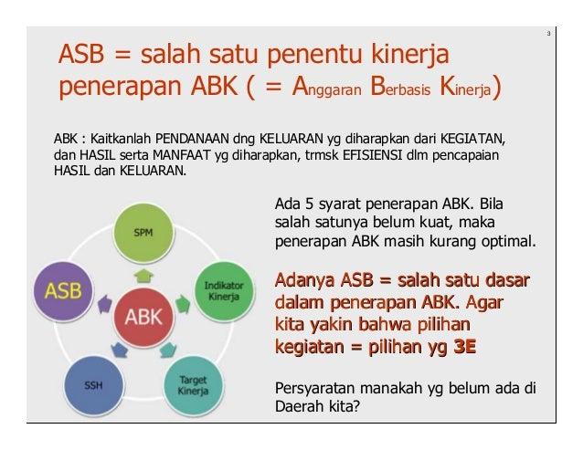 Sekelumit tentang Analisis Standar Belanja Slide 3