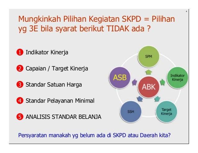 4Mungkinkah Pilihan Kegiatan SKPD = Pilihanyg 3E bila syarat berikut TIDAK ada ?1 Indikator Kinerja2 Capaian / Target Kine...