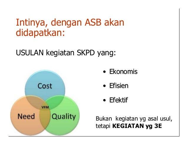 Intinya, dengan ASB akandidapatkan:USULAN kegiatan SKPD yang:                      • Ekonomis                      • Efisi...