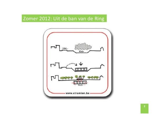 Ringland (Sven Augusteyns) Slide 2