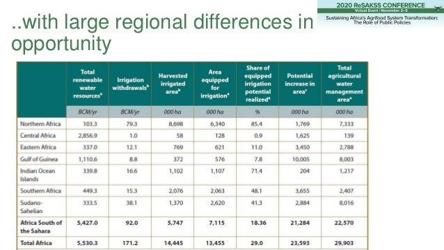 ..with large regional differences in opportunity