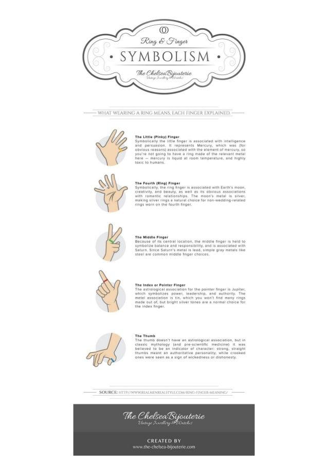Rings Amp Finger Symbolism
