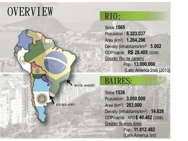 How green is Rio de Janeiro and Buenos Aires?