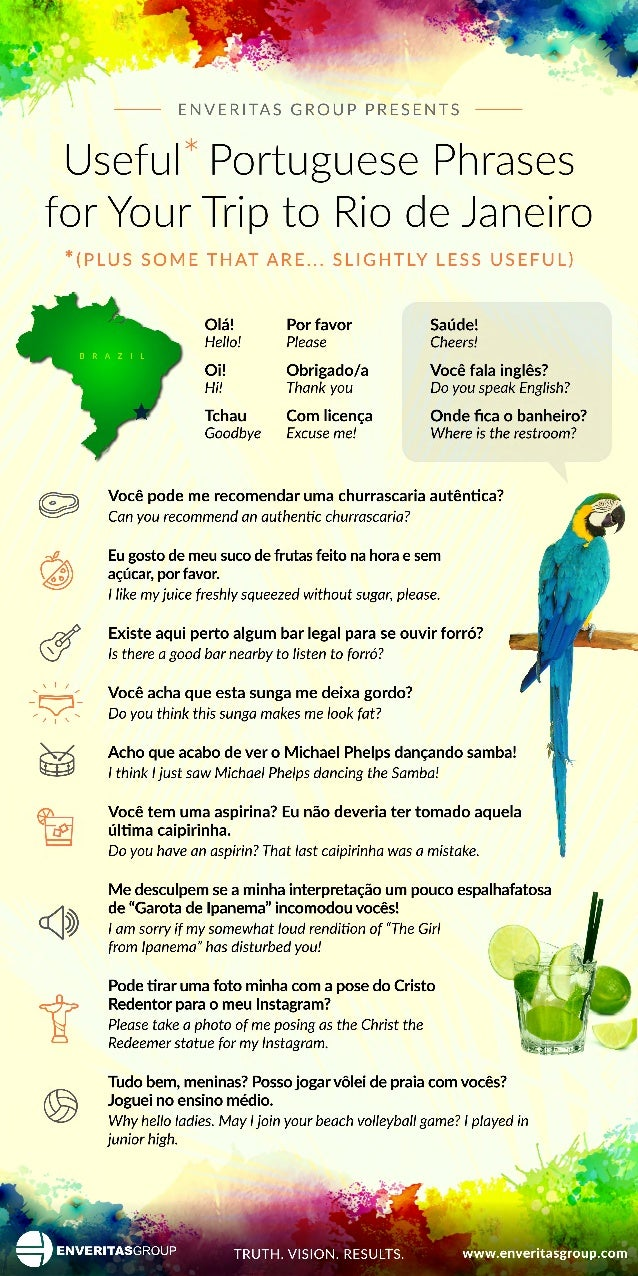 18 Common (or Not) Portuguese Phrases for Your Trip to Rio [Infographic]