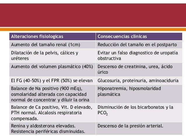 pastillas naturales para la gota suero de leche acido urico acido urico alto e hipertension