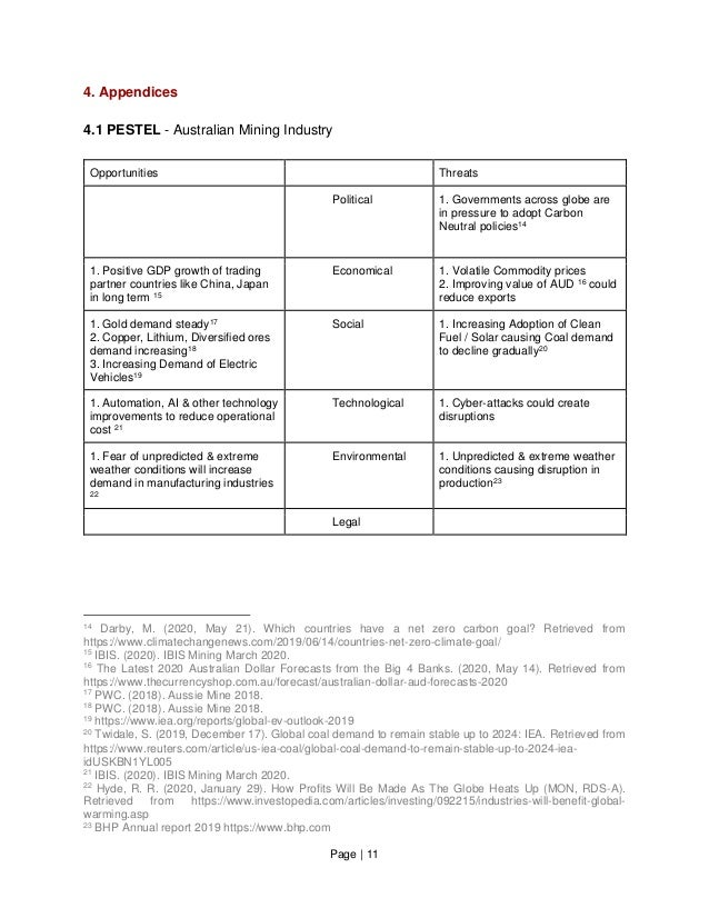 Page   11 4. Appendices 4.1 PESTEL - Australian Mining Industry Opportunities Threats Political 1. Governments across glob...