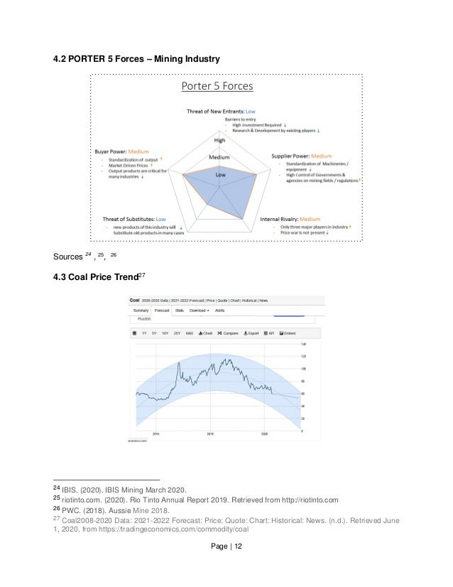 Page   12 4.2 PORTER 5 Forces – Mining Industry Sources 24 , 25 , 26 4.3 Coal Price Trend27 24 IBIS. (2020). IBIS Mining M...
