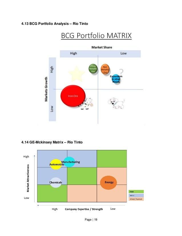 Page   19 4.13 BCG Portfolio Analysis – Rio Tinto 4.14 GE-Mckinsey Matrix – Rio Tinto