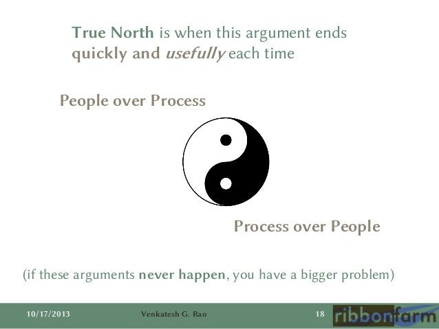 True North is when this argument ends quickly and usefully each time People over Process  Process over People (if these ar...