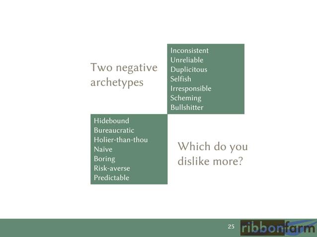 Two negative archetypes Hidebound Bureaucratic Holier-than-thou Naïve Boring Risk-averse Predictable  Inconsistent Unrelia...