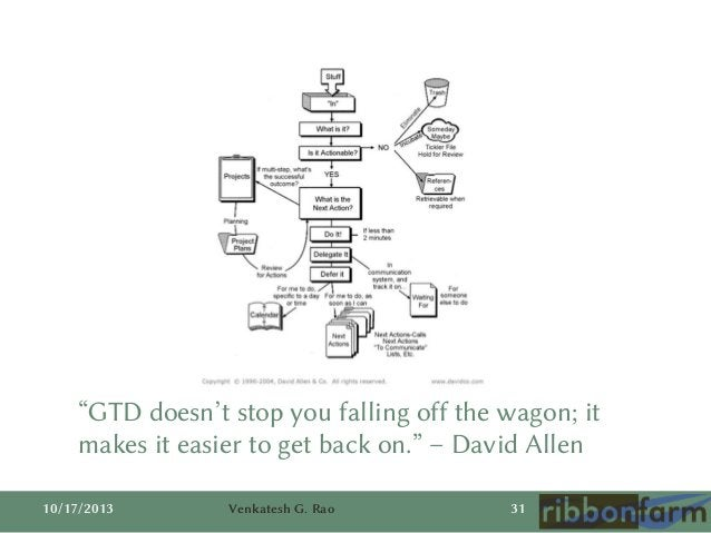 """""""GTD doesn't stop you falling off the wagon; it makes it easier to get back on."""" – David Allen 10/17/2013  Venkatesh G. Ra..."""