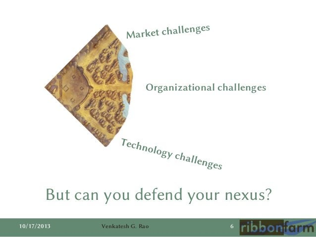 Organizational challenges  But can you defend your nexus? 10/17/2013  Venkatesh G. Rao  6