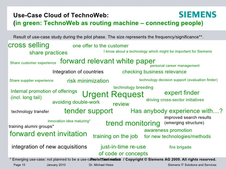 Use-Case Cloud of TechnoWeb: ( in green: TechnoWeb as routing machine – connecting people) <ul><li>Result of use-case stud...