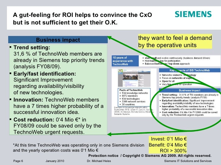 A gut-feeling for ROI helps to convince the CxO  but is not sufficient to get their O.K. <ul><li>Trend setting:   31,6 % o...