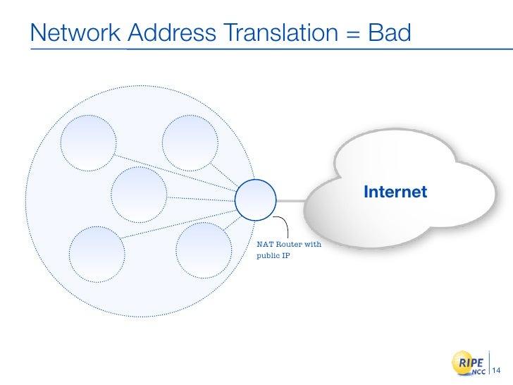Network Address Translation = Bad                                          Internet                     NAT Router with   ...