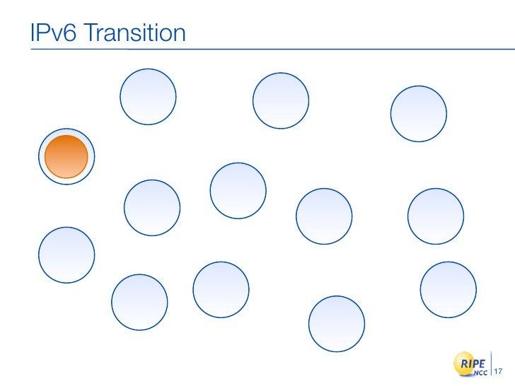 IPv6 Transition                       17