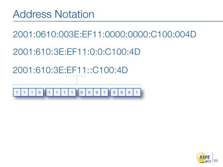 Address Notation 2001:0610:003E:EF11:0000:0000:C100:004D 2001:610:3E:EF11:0:0:C100:4D  2001:610:3E:EF11::C100:4D  1   1   ...
