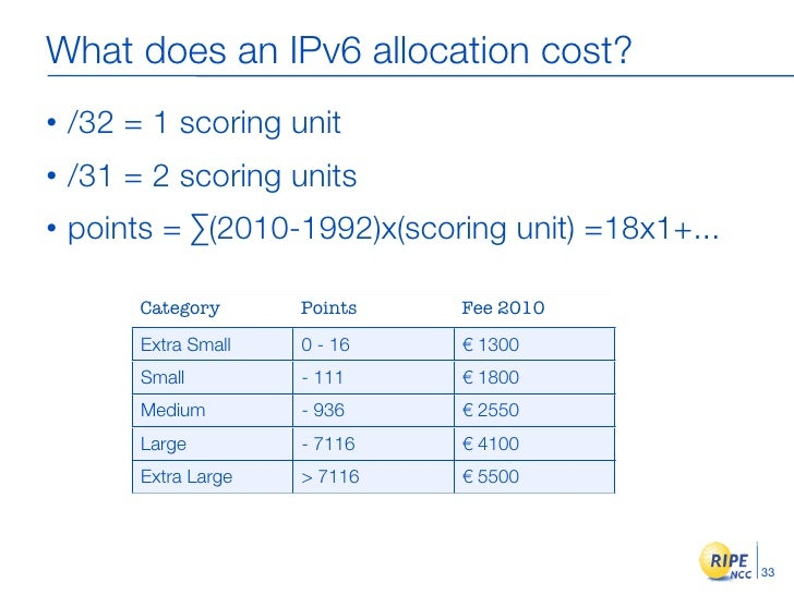 What does an IPv6 allocation cost? •   /32 = 1 scoring unit •   /31 = 2 scoring units •   points = ∑(2010-1992)x(scoring u...