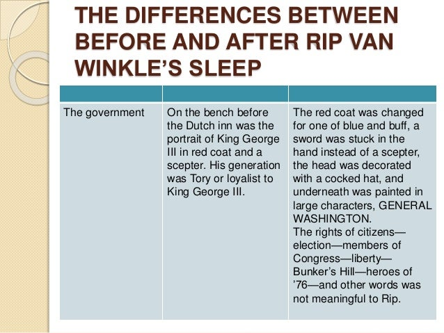 character analysis of rip van winkle Discussion and analysis of characters in washington irving's rip van winkle, from rip himself to his scolding wife and his lazy son.