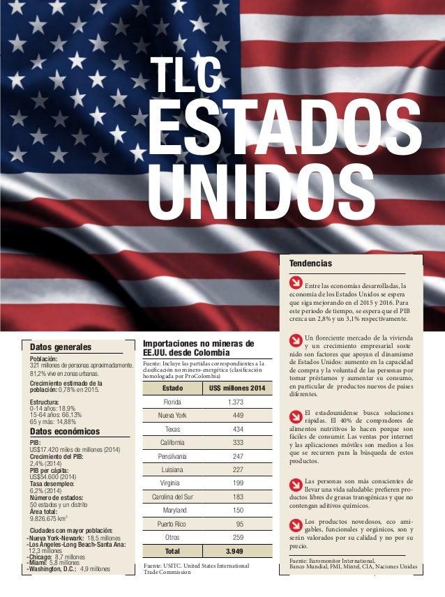 ProColombia Guía de oportunidades Risaralda e37bd57355467