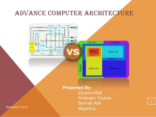 Advance Computer Architecture  December 8, 2013  Presented By: Zunera Altaf Ambreen Younas Sehrish Asif Wajeeha  1