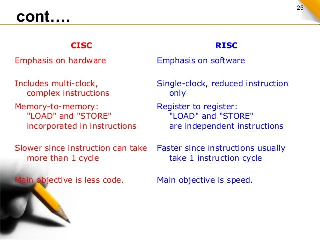 25 CISC RISC Emphasis on hardware Emphasis on software Includes multi-clock, complex instructions Single-clock, reduced in...