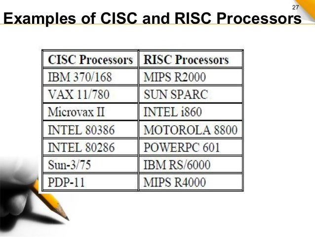 27 Examples of CISC and RISC Processors
