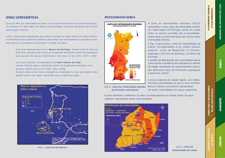 mapa sismico lisboa Risco sísmico em lisboa mapa sismico lisboa