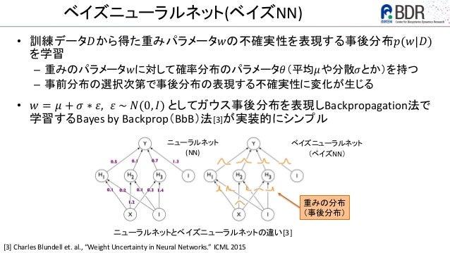 Chipyardによるベイズニューラルネットワーク向け学習アクセラレータ開発 @ RISC-V Day Tokyo 2020 Virtual Booths Slide 3