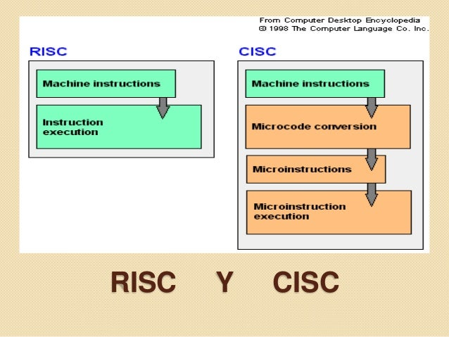 Risc y cisc diseño de computadoras