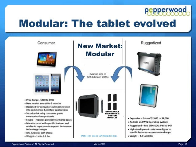 the rise of tablet computers Just like the desktop computers, the concept for tablet computers  four years  from now, in 2019, tablet sales may rise in terms of units, but the.
