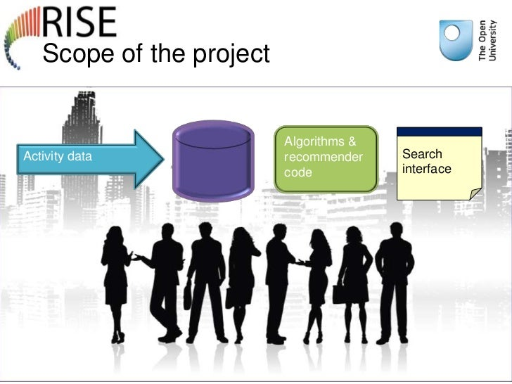 Scope of the project                          Algorithms &Activity data             recommender    Search                 ...