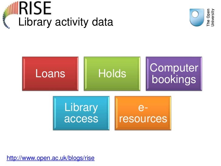 Library activity data                                           Computer          Loans                    Holds          ...