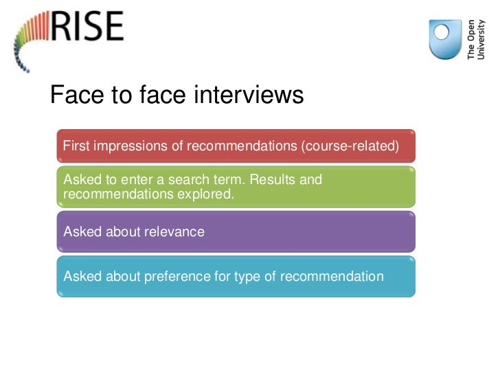 Face to face interviews First impressions of recommendations (course-related) Asked to enter a search term. Results and re...