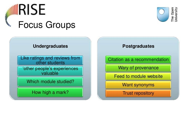 Focus Groups     Undergraduates                   PostgraduatesLike ratings and reviews from   Citation as a recommendatio...