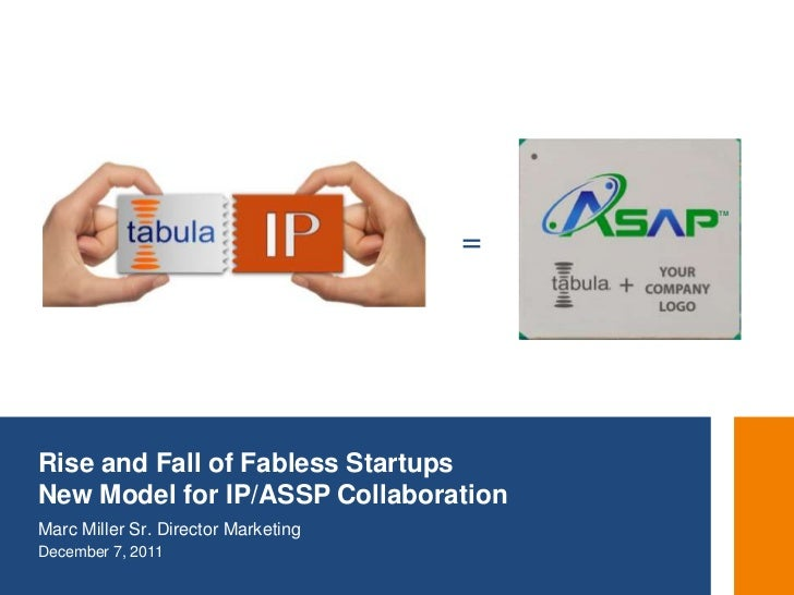 TM                                     =Rise and Fall of Fabless StartupsNew Model for IP/ASSP CollaborationMarc Miller Sr...