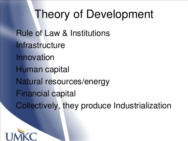 Theories in rural development and planning