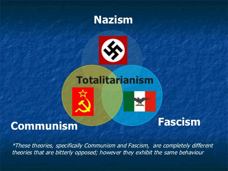 the different traits of totalitarianism What is totalitarianism  totalitarianism was a cold war construct  germany ,  stalin's russia , mussolini's italy though different in many ways were all seen.
