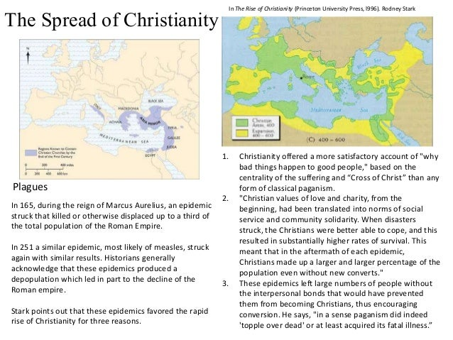 Rise of Christianity and its Sources