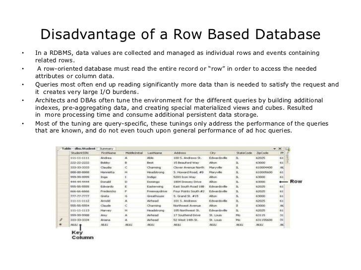 column oriented database In a columnar database, all the column 1 values are physically together,  in a row-oriented database management system, the data would be stored like this:.