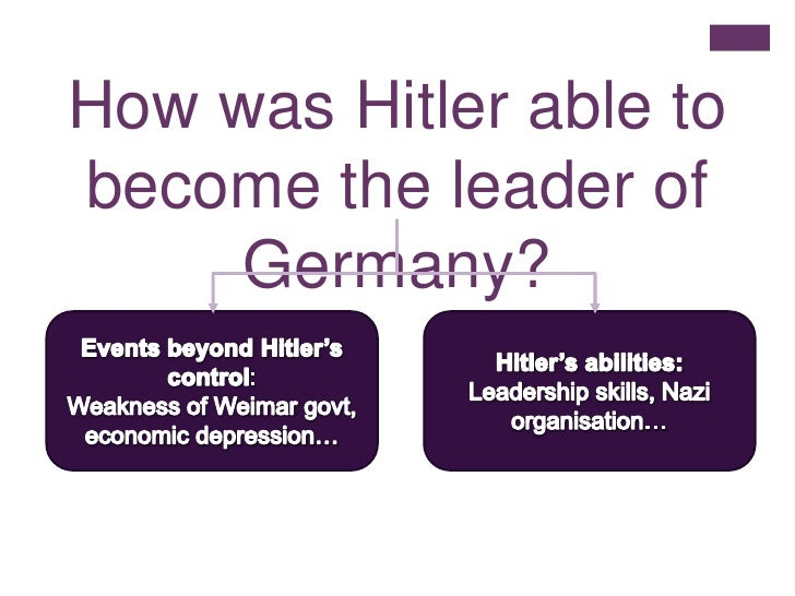 How was Hitler able tobecome the leader of     Germany?