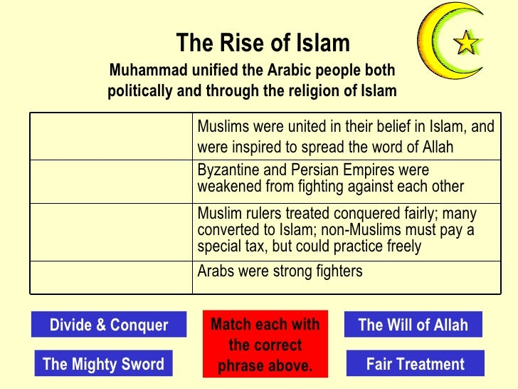 The Rise of Islam Muhammad unified the Arabic people both politically and through the religion of Islam The Mighty Sword F...