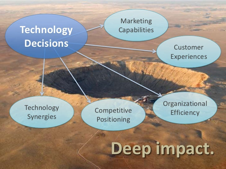 Marketing Capabilities<br />Technology Decisions<br />Customer Experiences<br />Organizational Efficiency<br />Technology ...